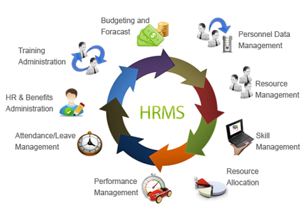 Hr Functionality